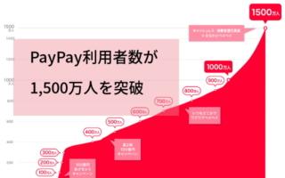 paypay利用者の推移グラフを表示しています