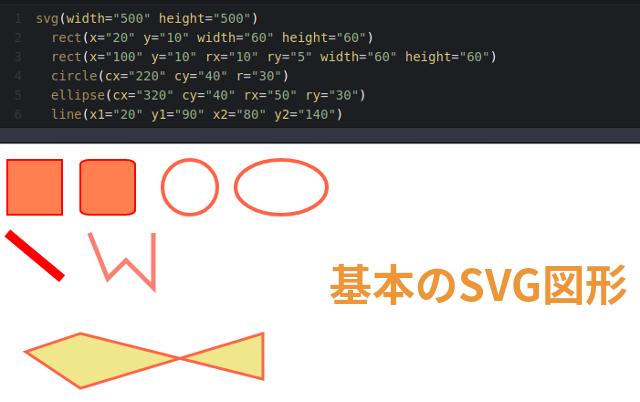 SVG サンプル
