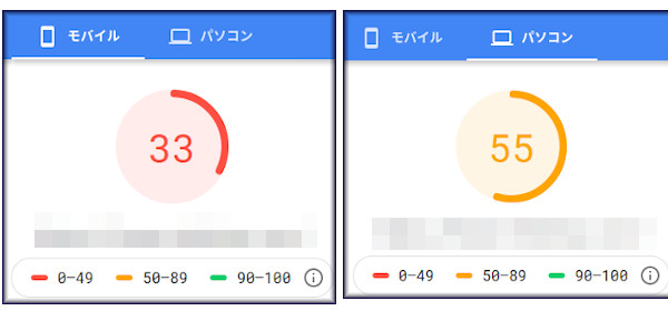 表示速度テスト:モバイル33点・PC55点