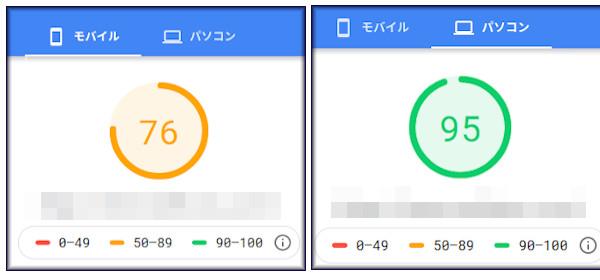 表示速度テスト:モバイル76点・PC95点